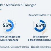Ergebnisse Security Bilanz